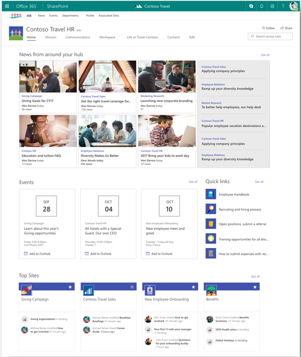 Office 365 and SharePoint Blogs